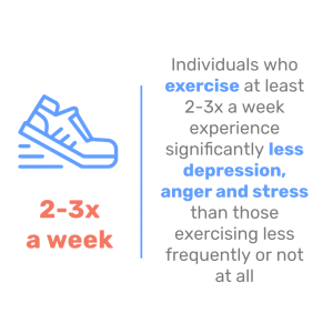 Mindhealth_infografica_Exerciseright_01 (1)