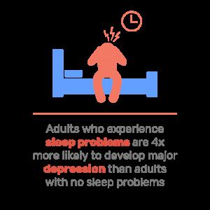 Mindhealth_infografica_Poorsleep01 (1)